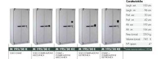 Armadio Blindato monoblocco dim 100x50x195h